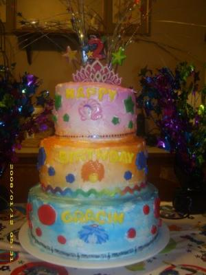 Simple childrens birthday cake recipes and lots of fun.