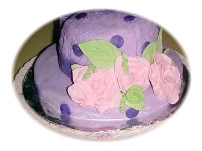 Birthday Hat Cake